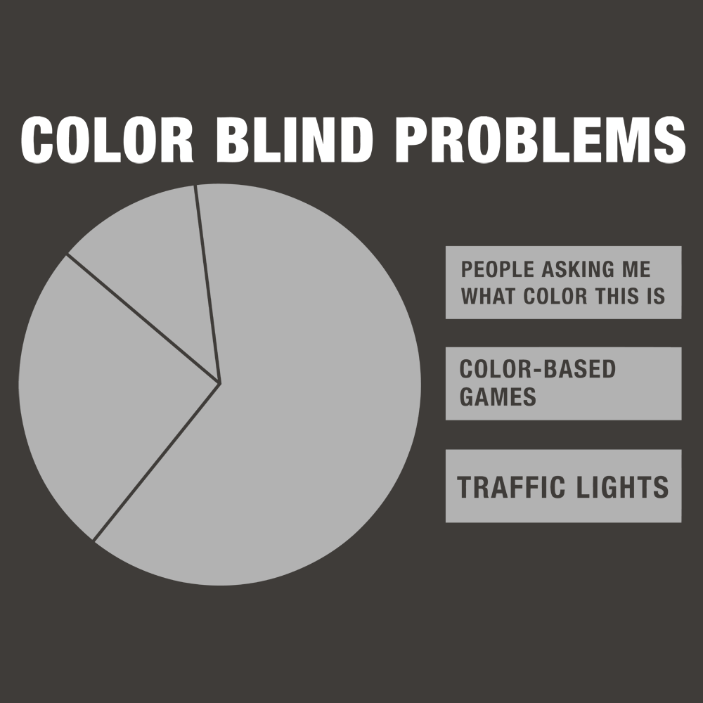 Color Blind Problems T Shirt